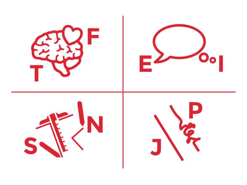 Typologie MBTI jako předskokan socioniky